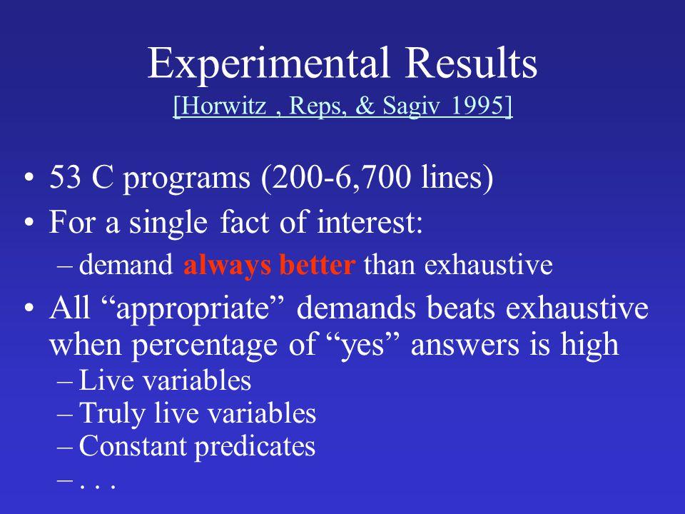 Experimental Results [Horwitz , Reps, & Sagiv 1995]
